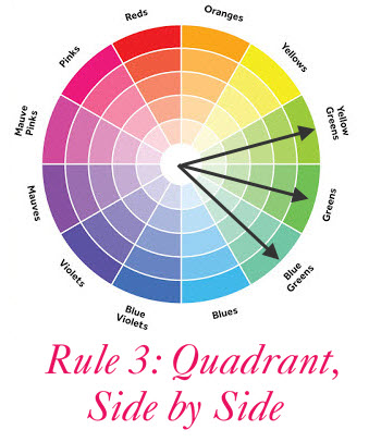 Rule 3: Any 3 colors in a quadrant