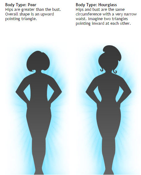 Pear or Hourglass